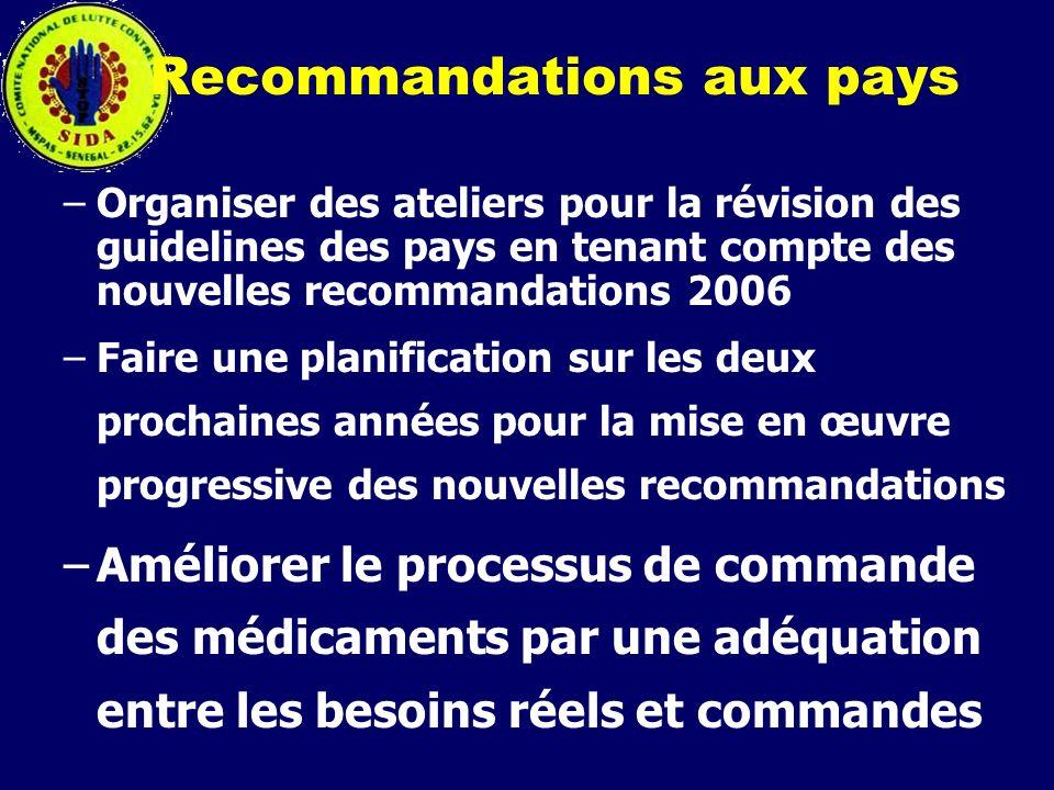 Recommandations aux pays –Organiser des ateliers pour la révision des guidelines des pays en tenant compte des nouvelles recommandations 2006 –Faire u