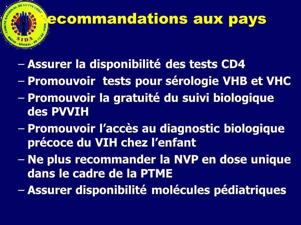 Recommandations aux pays –Assurer la disponibilité des tests CD4 –Promouvoir tests pour sérologie VHB et VHC –Promouvoir la gratuité du suivi biologiq