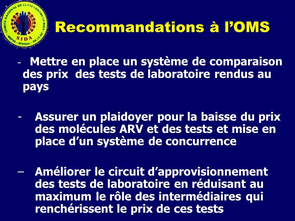 Recommandations à lOMS - Mettre en place un système de comparaison des prix des tests de laboratoire rendus au pays -Assurer un plaidoyer pour la bais