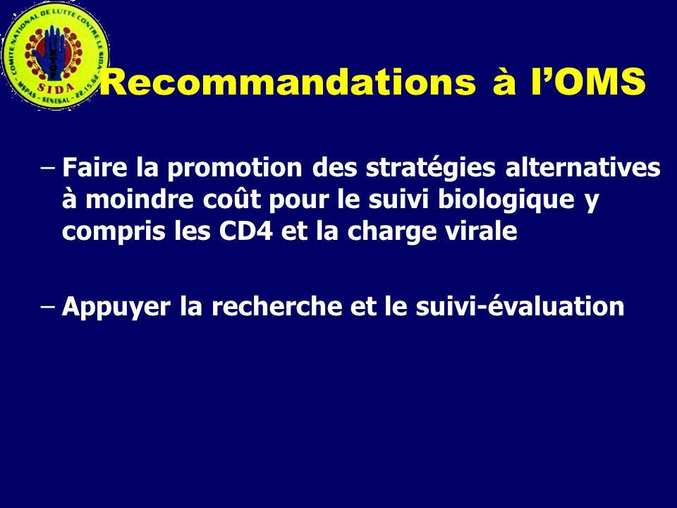 Recommandations à lOMS –Faire la promotion des stratégies alternatives à moindre coût pour le suivi biologique y compris les CD4 et la charge virale –