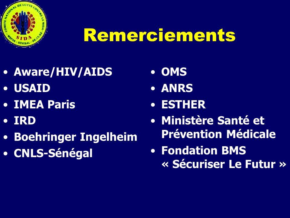 Remerciements Aware/HIV/AIDS USAID IMEA Paris IRD Boehringer Ingelheim CNLS-Sénégal OMS ANRS ESTHER Ministère Santé et Prévention Médicale Fondation B