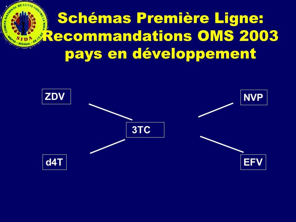 Schémas Première Ligne: Recommandations OMS 2003 pays en développement 3TC ZDV d4T NVP EFV