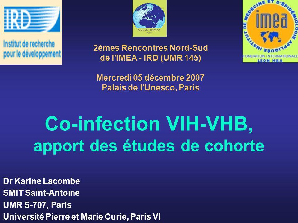 Nb VIH+Nb VHB+ 33,2 M400 M P(VIH-VHB) = 2 – 4 M Hépatite B chronique = 1ère cause de mortalité par CHC Hépatite B chronique = 620 000 décès annuels depuis utilisation des cART, hépatites chroniques = cause majeure de décès chez patients VIH+ dans les pays du Nord dans les pays du Sud, accès de plus en plus large aux cART + prévalence élevée + surveillance plus difficile des complications = ATTENTION !!