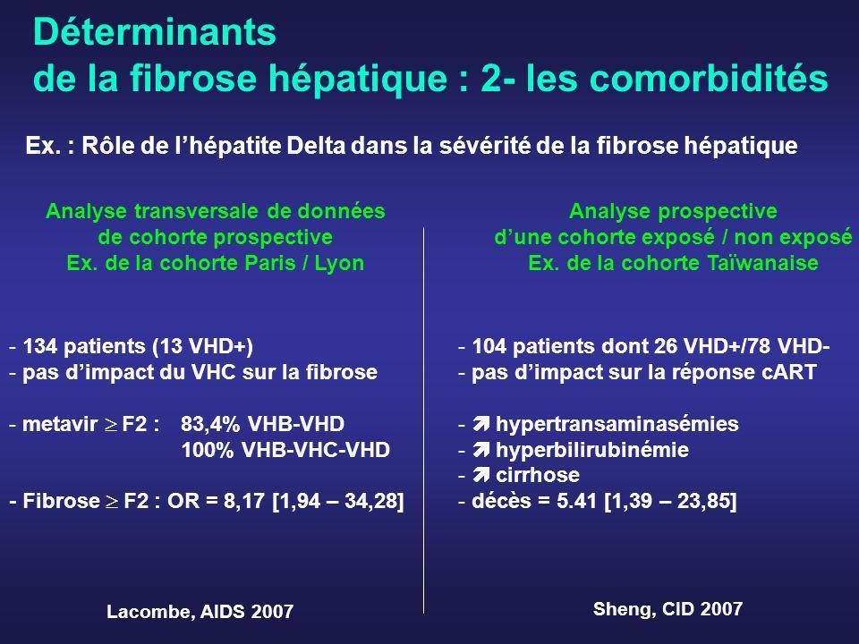Déterminants de la fibrose hépatique : 2- les comorbidités Ex. : Rôle de lhépatite Delta dans la sévérité de la fibrose hépatique Analyse transversale