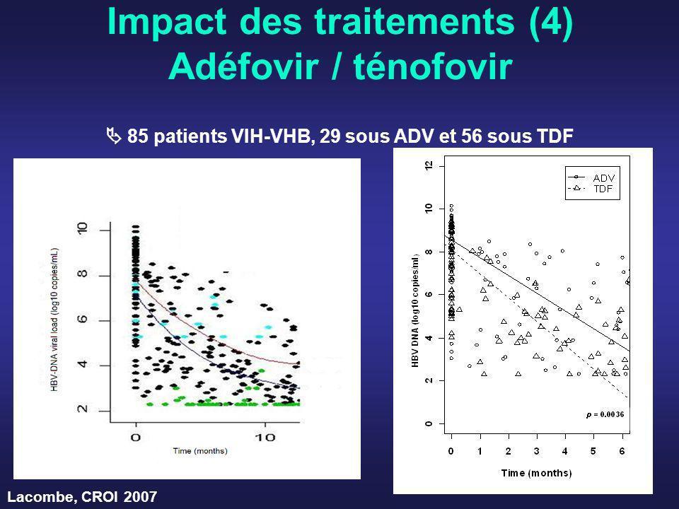 Impact des traitements (4) Adéfovir / ténofovir Lacombe, CROI 2007 85 patients VIH-VHB, 29 sous ADV et 56 sous TDF