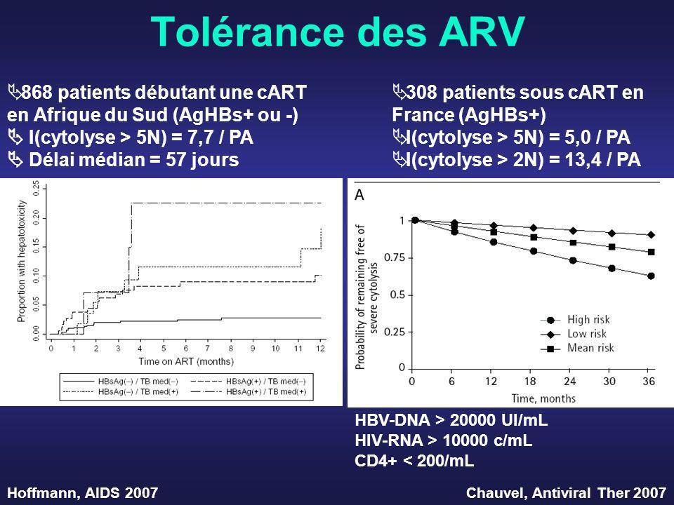 Tolérance des ARV 868 patients débutant une cART en Afrique du Sud (AgHBs+ ou -) I(cytolyse > 5N) = 7,7 / PA Délai médian = 57 jours Hoffmann, AIDS 20