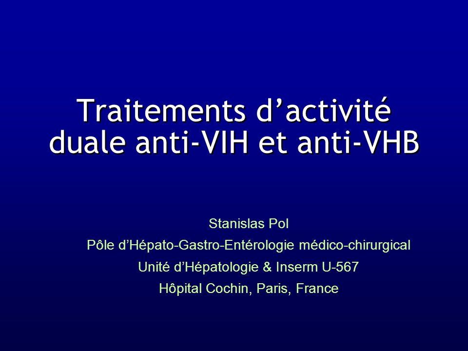 No indication for anti HIVIndication for anti HIV HIV/HBV Treat TDF + LAM/FTC TDF+ LdT/ETV .