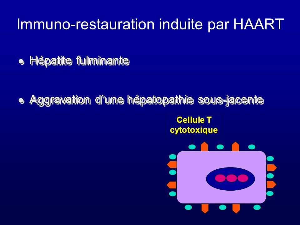 Immuno-restauration induite par HAART Hépatite fulminante Hépatite fulminante Aggravation dune hépatopathie sous-jacente Aggravation dune hépatopathie