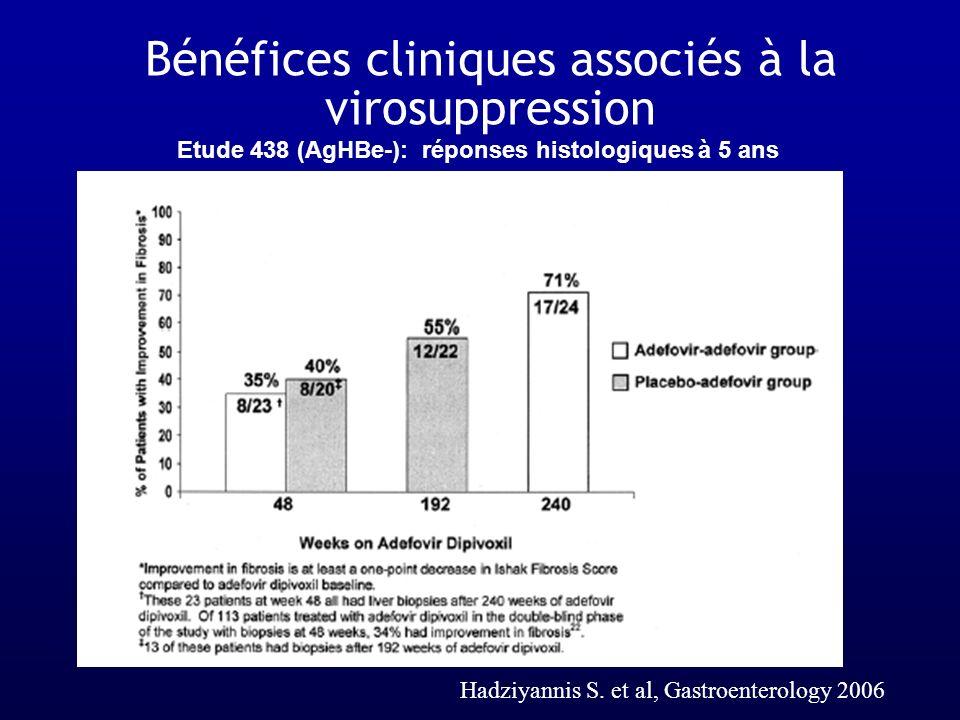 Hadziyannis S. et al, Gastroenterology 2006 Etude 438 (AgHBe-): réponses histologiques à 5 ans Bénéfices cliniques associés à la virosuppression