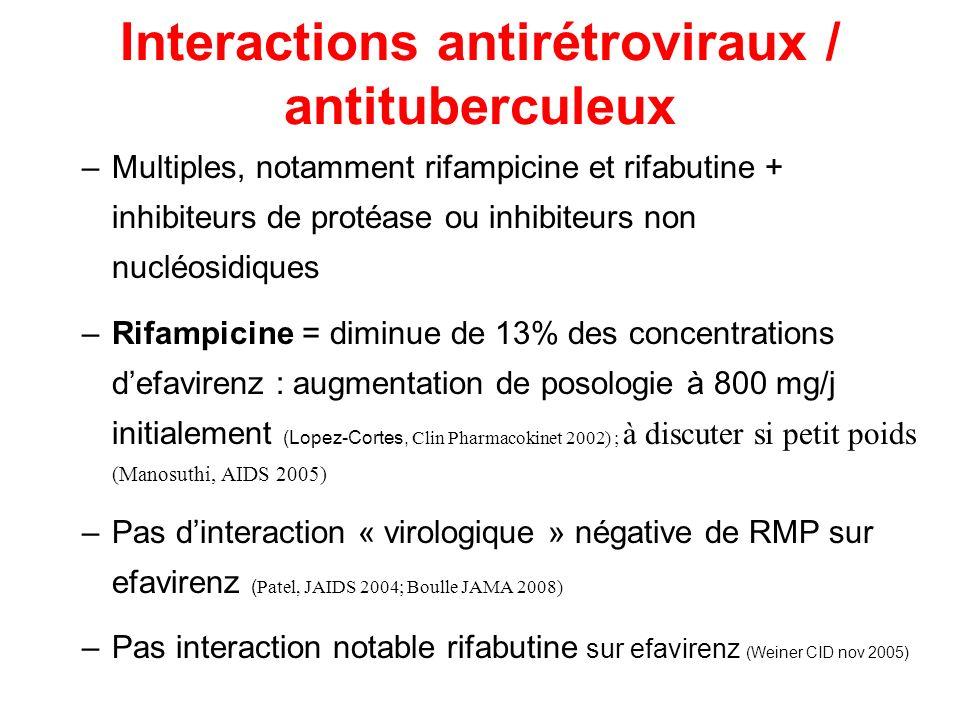 Interactions antirétroviraux / antituberculeux –Multiples, notamment rifampicine et rifabutine + inhibiteurs de protéase ou inhibiteurs non nucléosidi