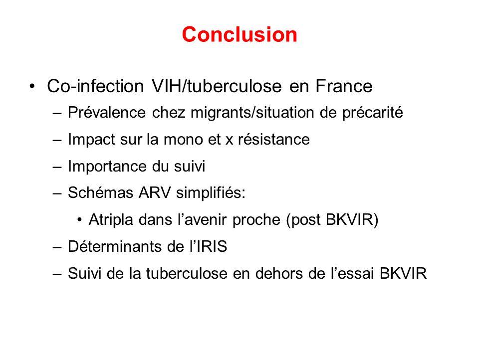 Conclusion Co-infection VIH/tuberculose en France –Prévalence chez migrants/situation de précarité –Impact sur la mono et x résistance –Importance du