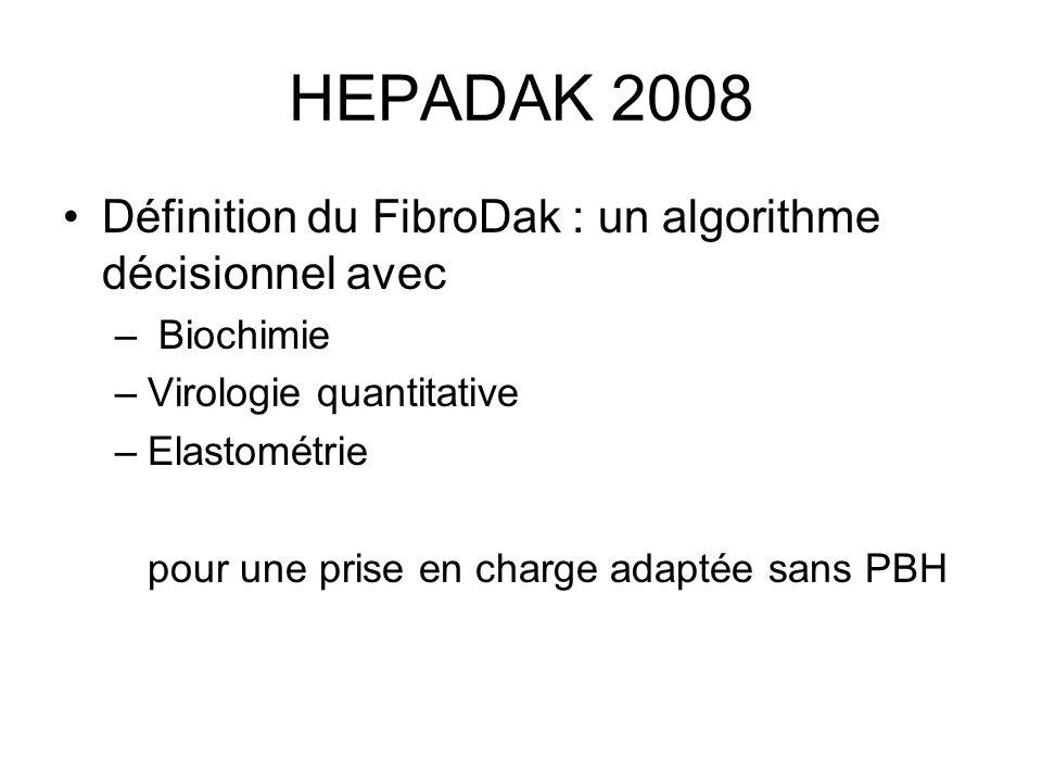 HEPADAK 2008 Définition du FibroDak : un algorithme décisionnel avec – Biochimie –Virologie quantitative –Elastométrie pour une prise en charge adapté