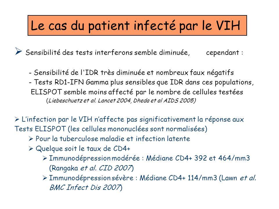 Le cas du patient infecté par le VIH Sensibilité des tests interferons semble diminuée, cependant : - Sensibilité de l'IDR très diminuée et nombreux f