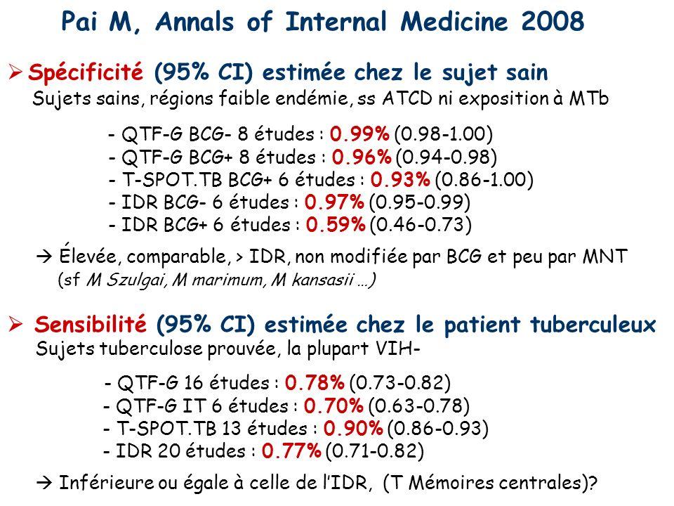 Spécificité (95% CI) estimée chez le sujet sain Sujets sains, régions faible endémie, ss ATCD ni exposition à MTb - QTF-G BCG- 8 études : 0.99% (0.98-