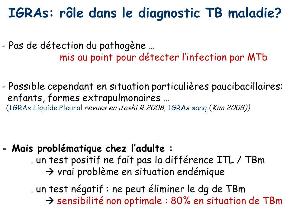 IGRAs: rôle dans le diagnostic TB maladie? - Pas de détection du pathogène … mis au point pour détecter linfection par MTb - Possible cependant en sit