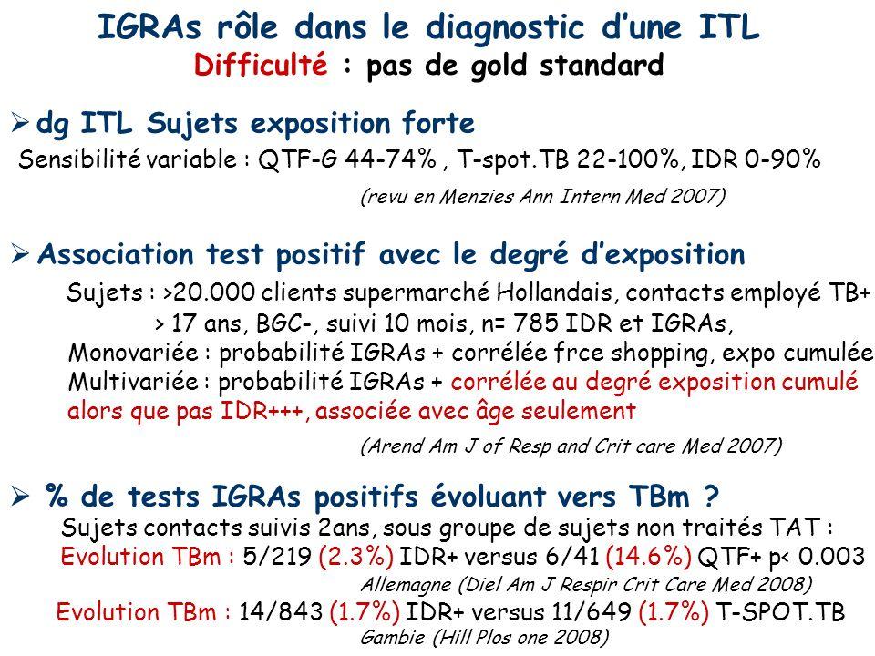 dg ITL Sujets exposition forte Sensibilité variable : QTF-G 44-74%, T-spot.TB 22-100%, IDR 0-90% (revu en Menzies Ann Intern Med 2007) Association tes