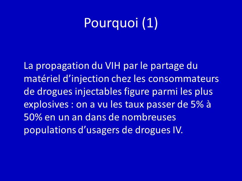 Pourquoi (1) La propagation du VIH par le partage du matériel dinjection chez les consommateurs de drogues injectables figure parmi les plus explosive