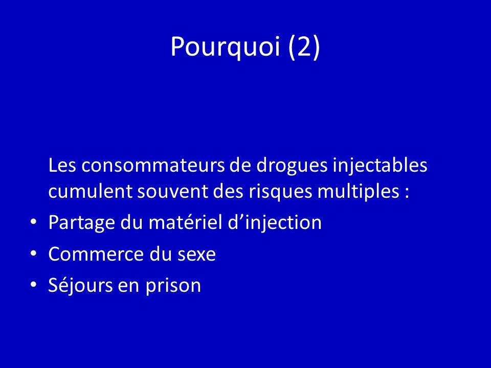 Pourquoi (2) Les consommateurs de drogues injectables cumulent souvent des risques multiples : Partage du matériel dinjection Commerce du sexe Séjours en prison