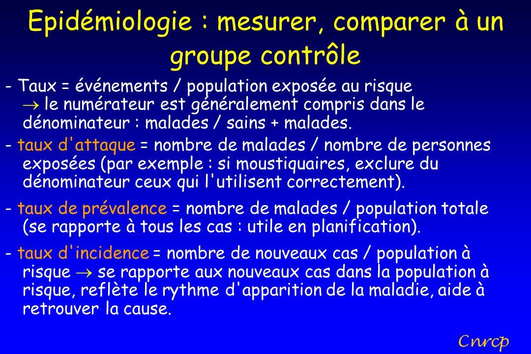 Epidémiologie : mesurer, comparer à un groupe contrôle - Taux = événements / population exposée au risque le numérateur est généralement compris dans