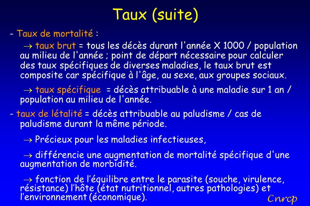 Taux (suite) - Taux de mortalité : taux brut = tous les décès durant l'année X 1000 / population au milieu de l'année ; point de départ nécessaire pou