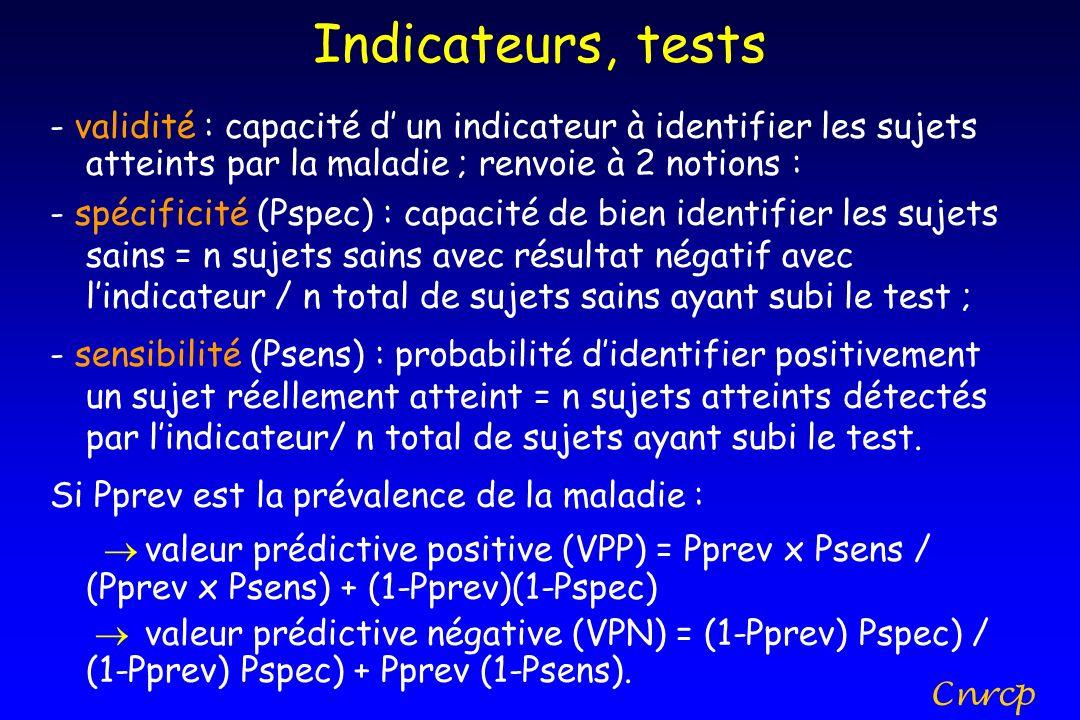 Indicateurs, tests - validité : capacité d un indicateur à identifier les sujets atteints par la maladie ; renvoie à 2 notions : - spécificité (Pspec)