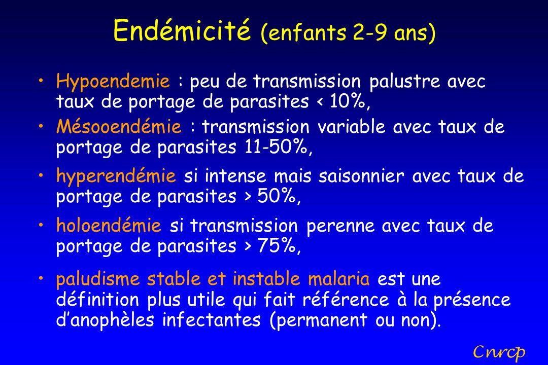 Endémicité (enfants 2-9 ans) Hypoendemie : peu de transmission palustre avec taux de portage de parasites < 10%, Mésooendémie : transmission variable