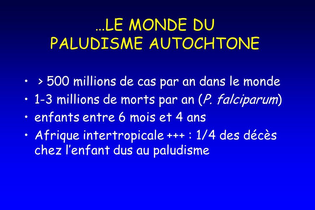 …LE MONDE DU PALUDISME AUTOCHTONE > 500 millions de cas par an dans le monde 1-3 millions de morts par an (P. falciparum) enfants entre 6 mois et 4 an
