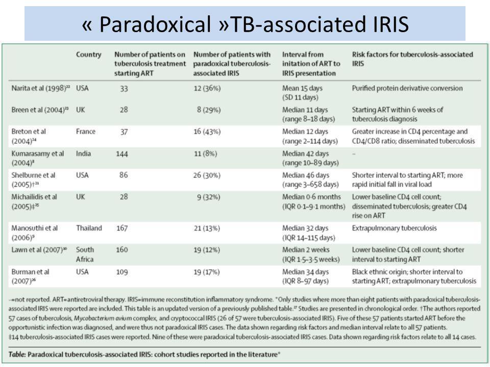« Paradoxical »TB-associated IRIS Daprès Meintjes G, Lawn SD, Scano F et al. Lancet Infect Dis 2008. (revue de littérature)