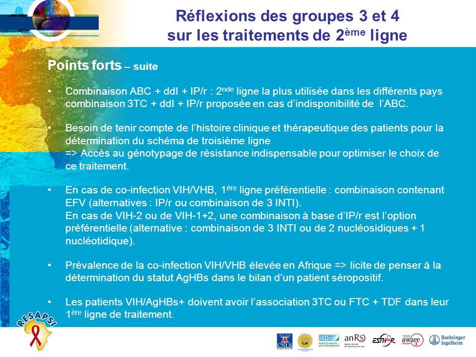 Réflexions des groupes 3 et 4 sur les traitements de 2 ème ligne Points forts – suite Combinaison ABC + ddI + IP/r : 2 nde ligne la plus utilisée dans