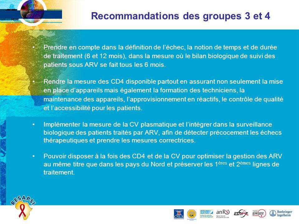 Recommandations des groupes 3 et 4 Prendre en compte dans la définition de léchec, la notion de temps et de durée de traitement (6 et 12 mois), dans l
