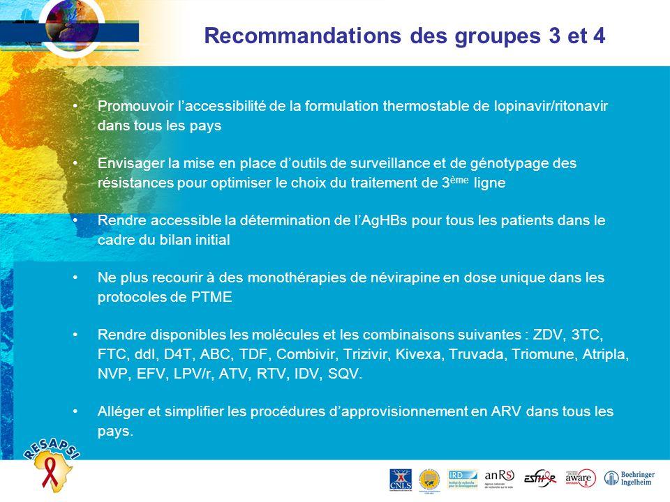 Recommandations des groupes 3 et 4 Promouvoir laccessibilité de la formulation thermostable de lopinavir/ritonavir dans tous les pays Envisager la mis