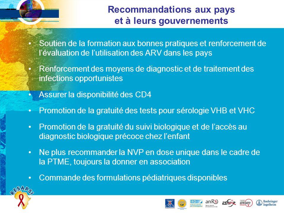 Recommandations aux pays et à leurs gouvernements Soutien de la formation aux bonnes pratiques et renforcement de lévaluation de lutilisation des ARV