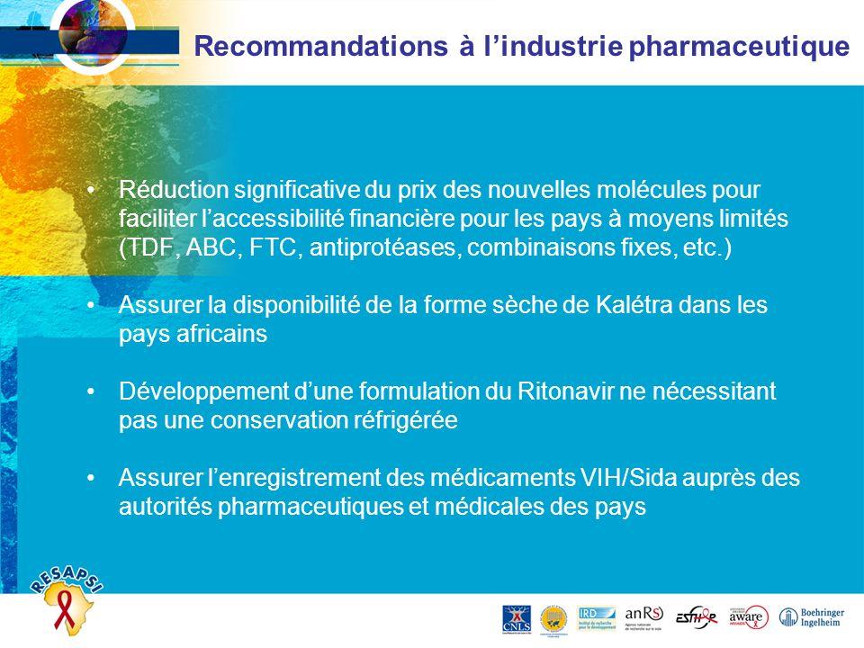 Recommandations à lindustrie pharmaceutique Réduction significative du prix des nouvelles molécules pour faciliter laccessibilité financière pour les