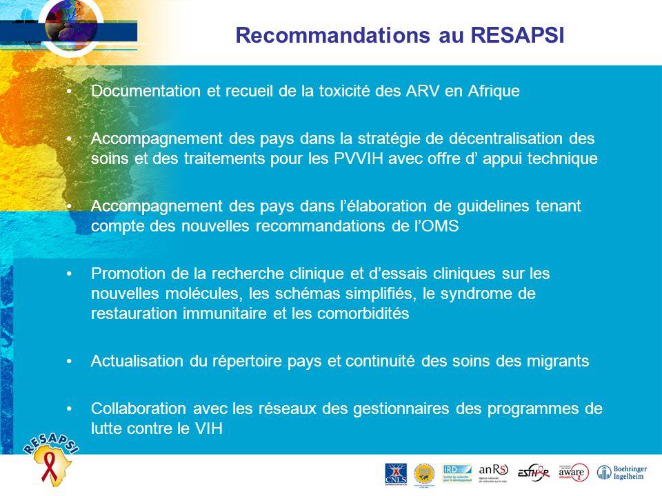 Recommandations au RESAPSI Documentation et recueil de la toxicité des ARV en Afrique Accompagnement des pays dans la stratégie de décentralisation de
