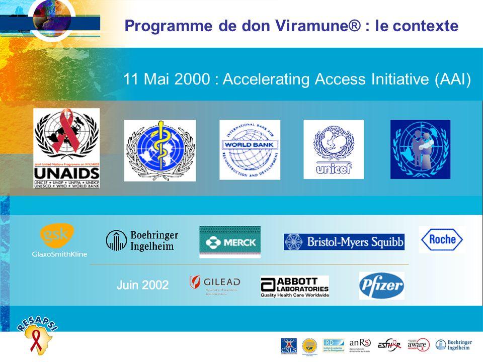 11 Mai 2000 : Accelerating Access Initiative (AAI) Programme de don Viramune® : le contexte