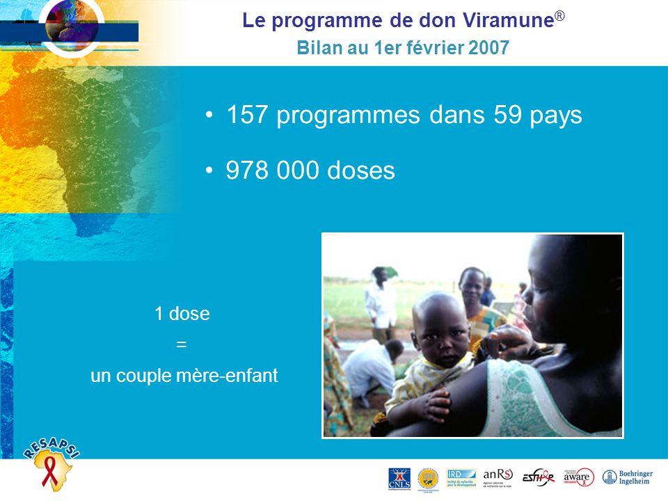 Le programme de don Viramune ® Bilan au 1er février 2007 157 programmes dans 59 pays 978 000 doses 1 dose = un couple mère-enfant