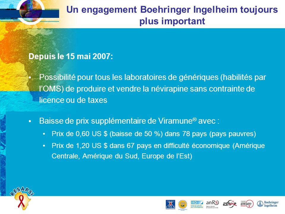 Un engagement Boehringer Ingelheim toujours plus important Depuis le 15 mai 2007: Possibilité pour tous les laboratoires de génériques (habilités par
