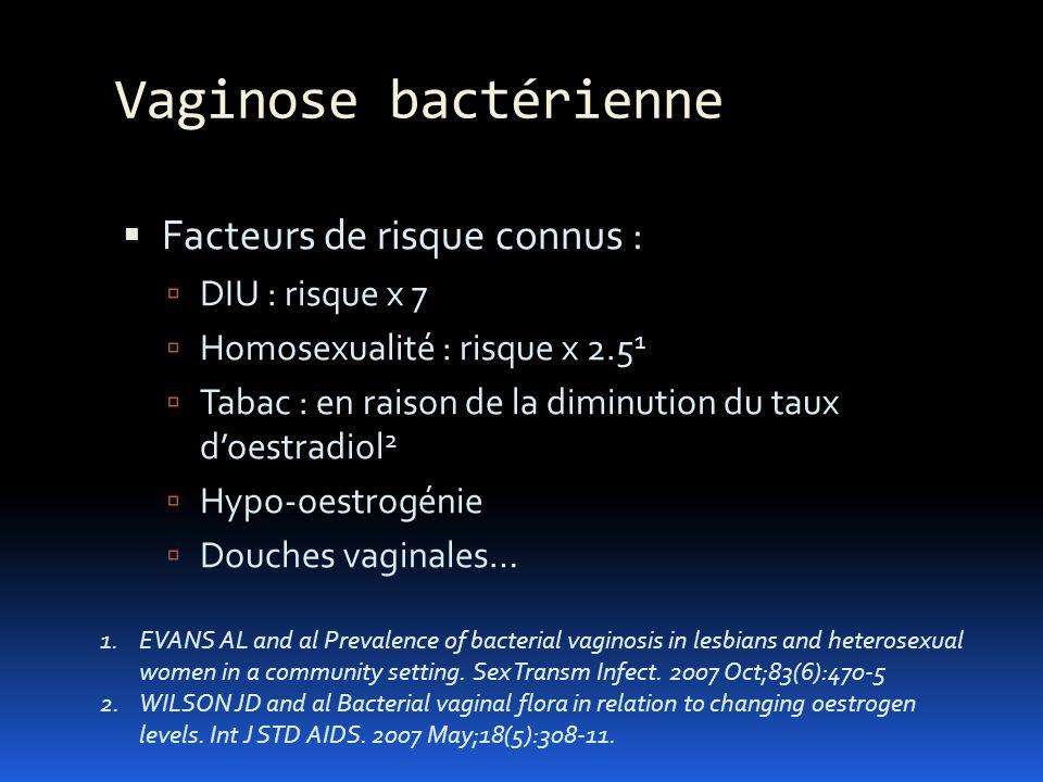 Facteurs de risque connus : DIU : risque x 7 Homosexualité : risque x 2.5 1 Tabac : en raison de la diminution du taux doestradiol 2 Hypo-oestrogénie