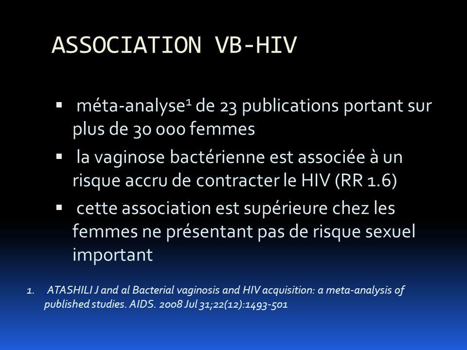 ASSOCIATION VB-HIV méta-analyse 1 de 23 publications portant sur plus de 30 000 femmes la vaginose bactérienne est associée à un risque accru de contr