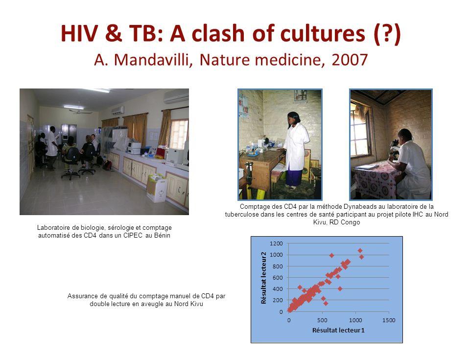 HIV & TB: A clash of cultures (?) A. Mandavilli, Nature medicine, 2007 Comptage des CD4 par la méthode Dynabeads au laboratoire de la tuberculose dans