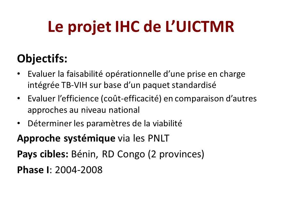 Le projet IHC de LUICTMR Objectifs: Evaluer la faisabilité opérationnelle dune prise en charge intégrée TB-VIH sur base dun paquet standardisé Evaluer
