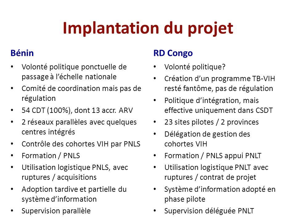 Implantation du projet Bénin Volonté politique ponctuelle de passage à léchelle nationale Comité de coordination mais pas de régulation 54 CDT (100%),