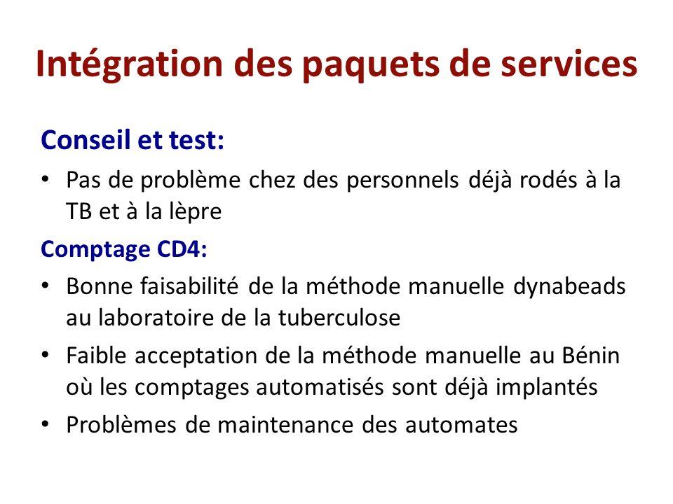 Intégration des paquets de services Conseil et test: Pas de problème chez des personnels déjà rodés à la TB et à la lèpre Comptage CD4: Bonne faisabil