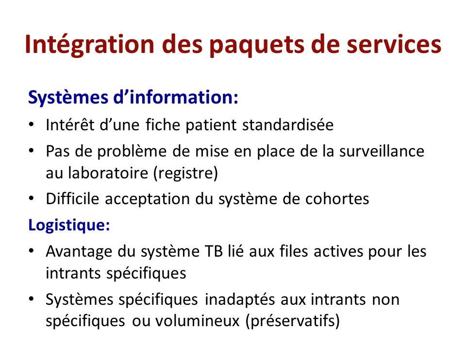 Intégration des paquets de services Systèmes dinformation: Intérêt dune fiche patient standardisée Pas de problème de mise en place de la surveillance