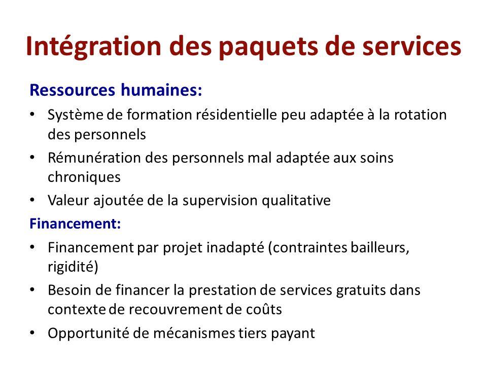 Intégration des paquets de services Ressources humaines: Système de formation résidentielle peu adaptée à la rotation des personnels Rémunération des