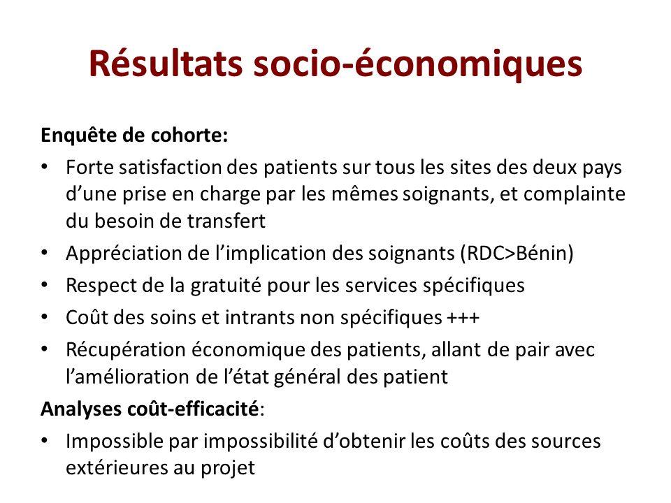 Résultats socio-économiques Enquête de cohorte: Forte satisfaction des patients sur tous les sites des deux pays dune prise en charge par les mêmes so