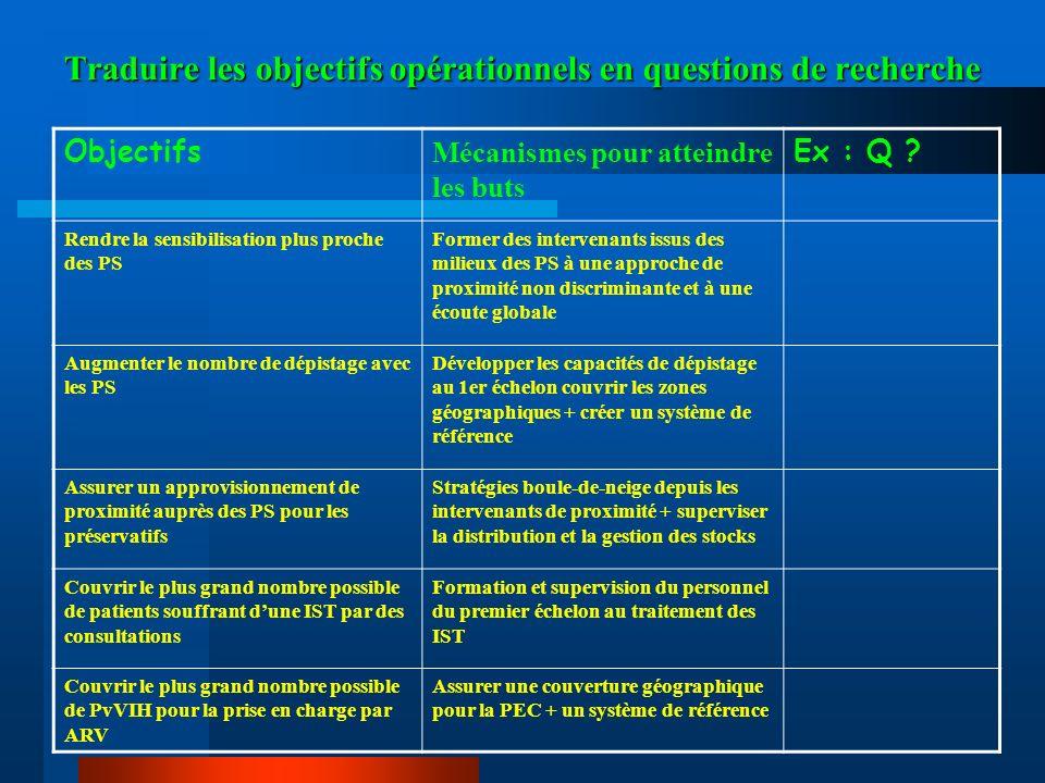 Traduire les objectifs opérationnels en questions de recherche Objectifs Mécanismes pour atteindre les buts Ex : Q ? Rendre la sensibilisation plus pr