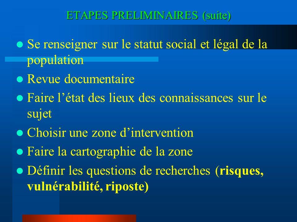 ETAPES PRELIMINAIRES (suite) Se renseigner sur le statut social et légal de la population Revue documentaire Faire létat des lieux des connaissances s
