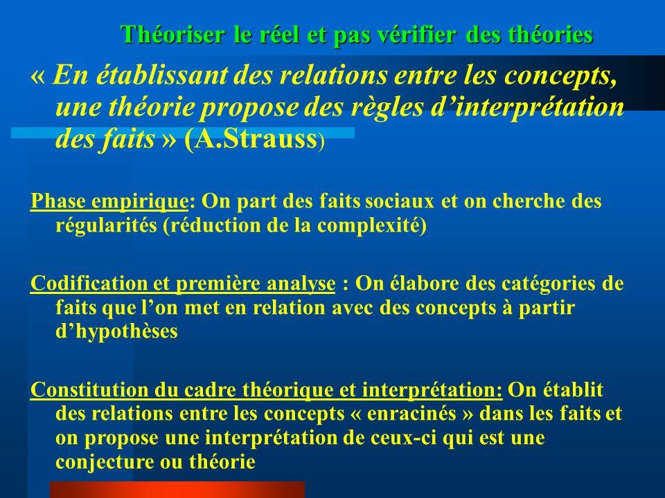 Théoriser le réel et pas vérifier des théories « En établissant des relations entre les concepts, une théorie propose des règles dinterprétation des f
