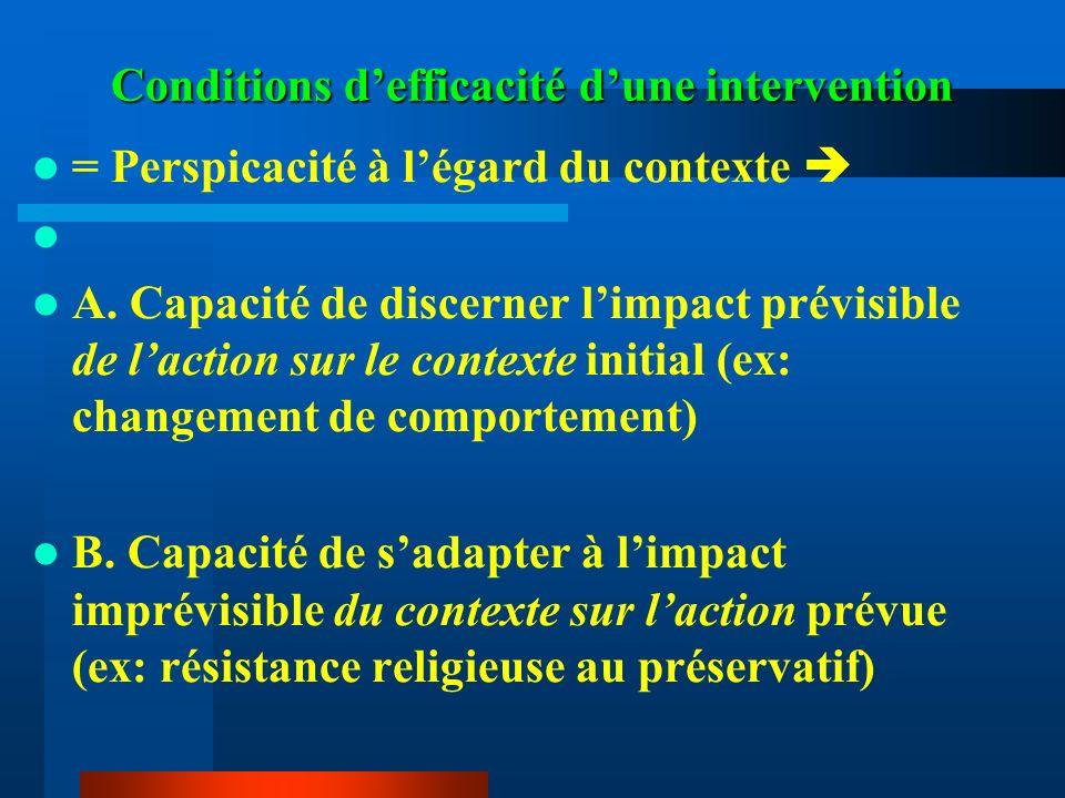 Conditions defficacité dune intervention = Perspicacité à légard du contexte A. Capacité de discerner limpact prévisible de laction sur le contexte in